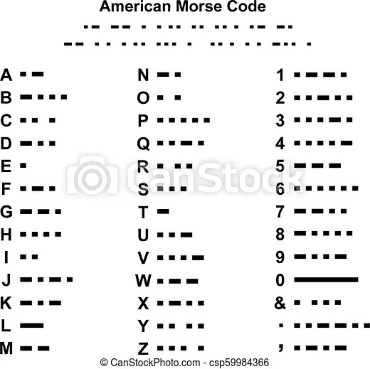 American morse code alphabet illustration isolated on white.