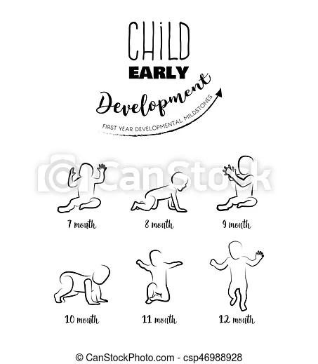 Baby development stages milestones first one year . child