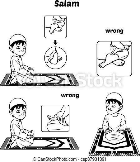 Contorno, musulmano, salam, posizione preghiera, guida