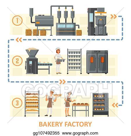 eps vector bakery factory