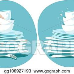 Kitchen Plates Macy's Appliances Sale Vector Art Clean And Dirty Dishes Before After Washing Utensils Wash Concept