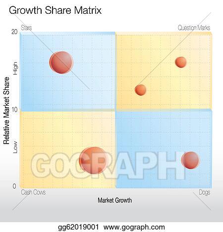 vector art growth share