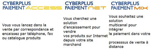 offres cyberplus paiement bp