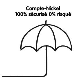 compte nickel avantage sécurité