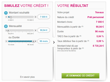 simulation de crédit Cofinoga
