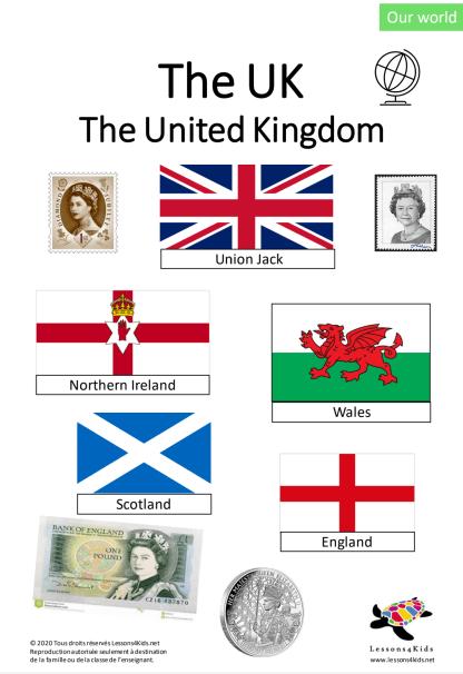 The UK - Fichier pédagogique
