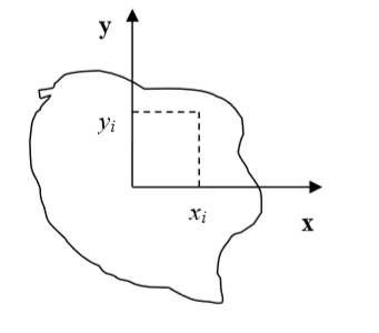 Appendix — CC3D Reference Manual 3.7.8 documentation