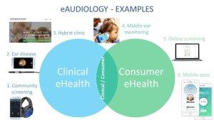 e-Audiology