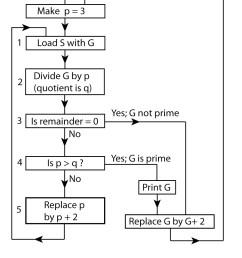 fig 1 flow chart  [ 842 x 1191 Pixel ]