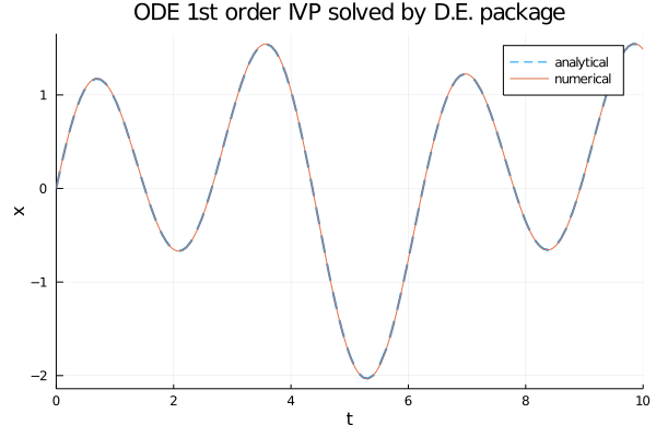 Ordinary differential equation solvers in Julia