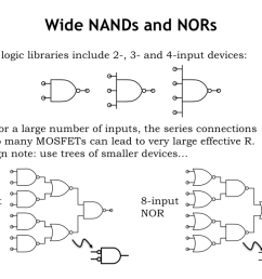 using demorgan s law we can answer the question of how to build nands and nors with large numbers of inputs our gate library includes inverting gates with  [ 1024 x 768 Pixel ]