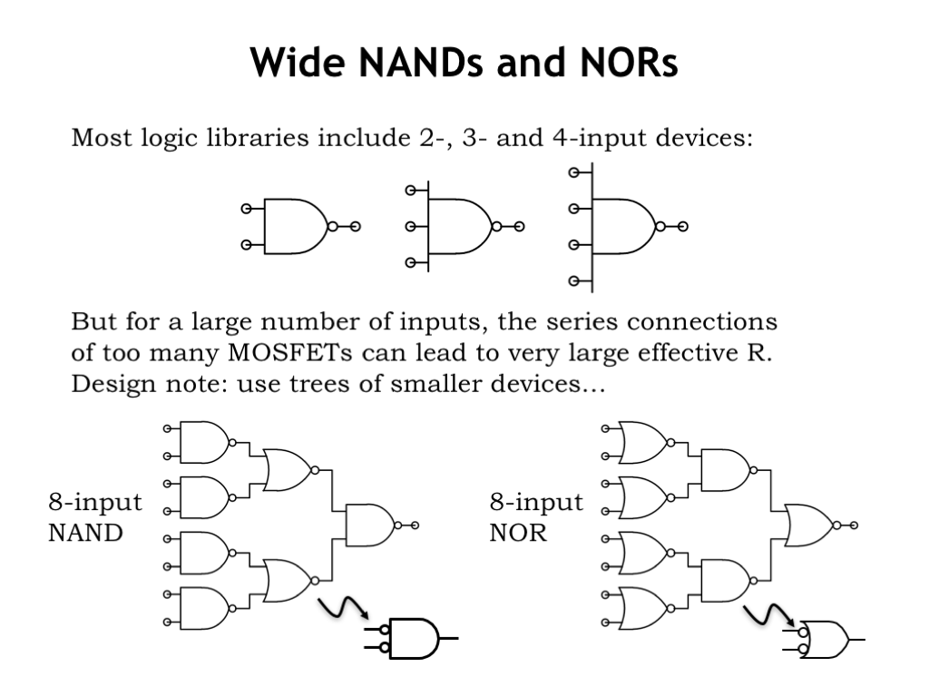 hight resolution of using demorgan s law we can answer the question of how to build nands and nors with large numbers of inputs our gate library includes inverting gates with