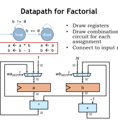 logic diagram in isa format wiring diagram logic diagram in isa format [ 1024 x 768 Pixel ]