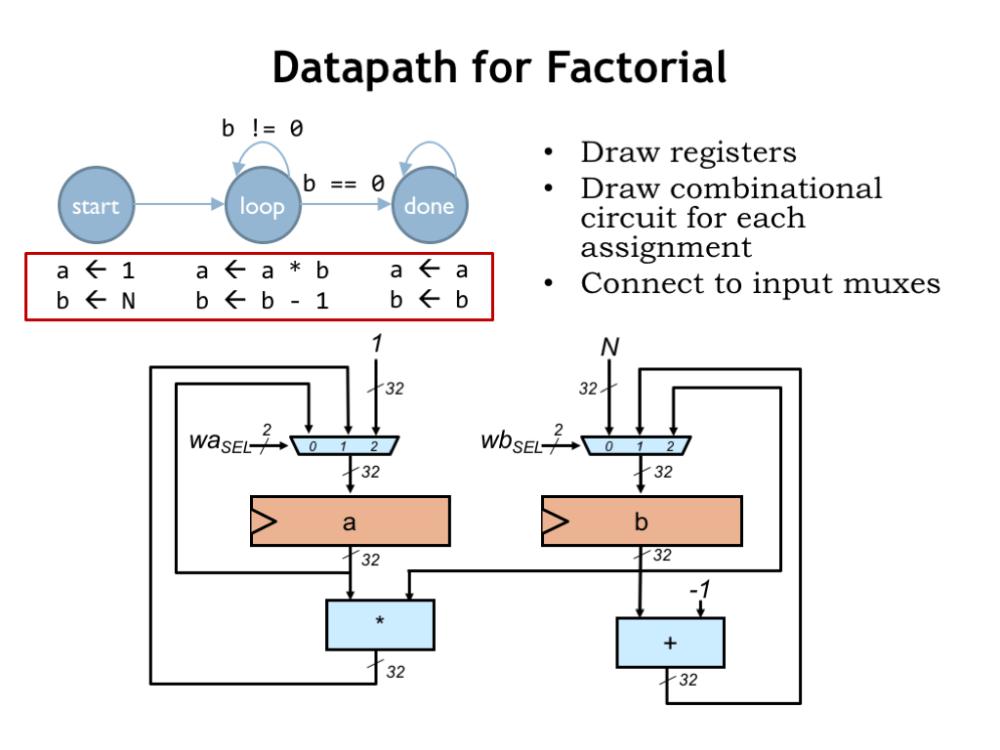 medium resolution of logic diagram in isa format wiring diagram logic diagram in isa format