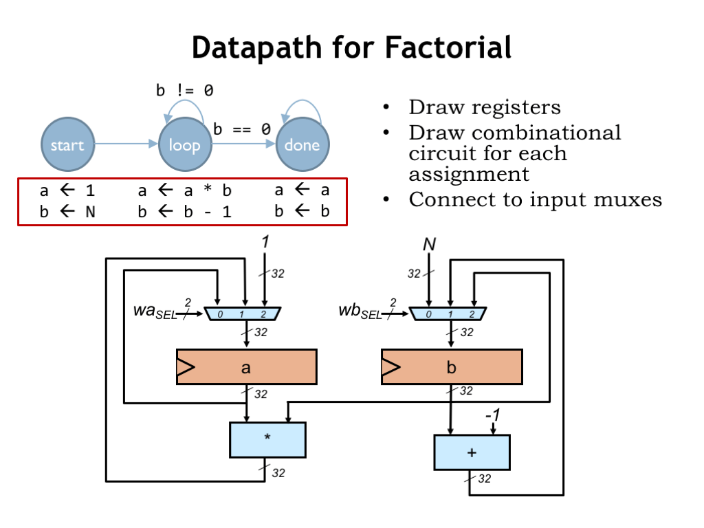 hight resolution of logic diagram in isa format wiring diagram logic diagram in isa format