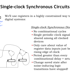 of course not gonna go into the specifics of logic circuit of course not gonna go [ 1024 x 768 Pixel ]