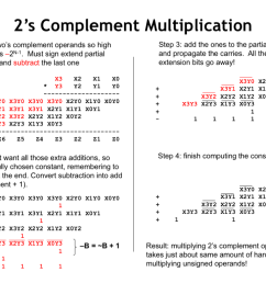 with a two s complement multiplier and multiplicand the high order bit of each has negative weight so when adding together the partial products  [ 1024 x 768 Pixel ]