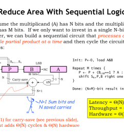 this sequential multiplier design computes a single partial product in each step and adds it to the accumulating sum it will take n n steps to  [ 1024 x 768 Pixel ]