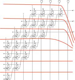 4 bit multiplier pipelined [ 813 x 1002 Pixel ]