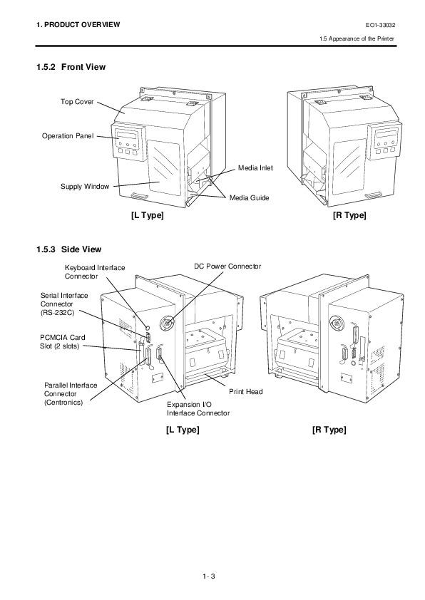 Toshiba TEC B492L R TH10 Barcode Printer Owners Manual