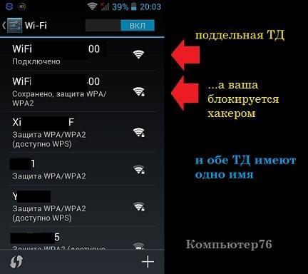 поддельная точка доступа wifi