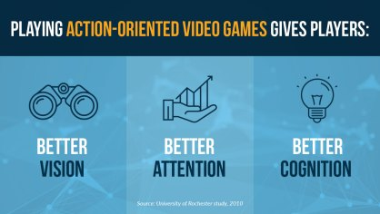 Game benefits cognition