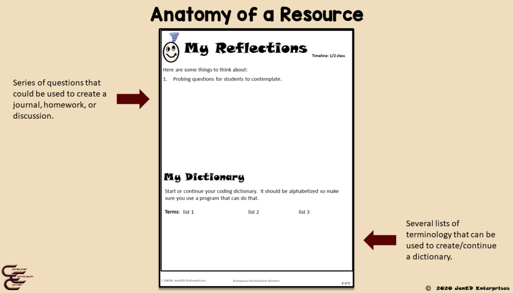 anatomy-of-a-resource-reflections-page