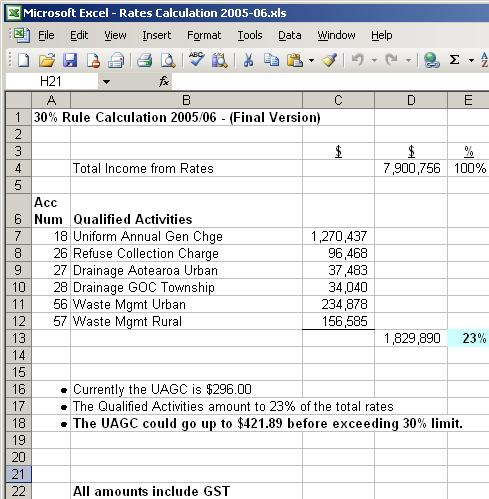 Rates Calculation Software   Local Government New Zealand