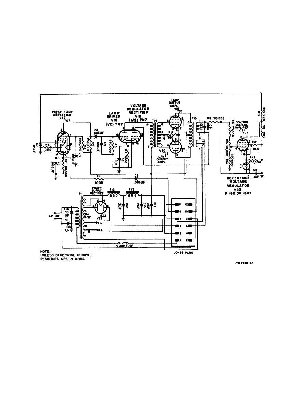 Figure 158. Rectifier Power Unit PP-86/TXC-1, schematic