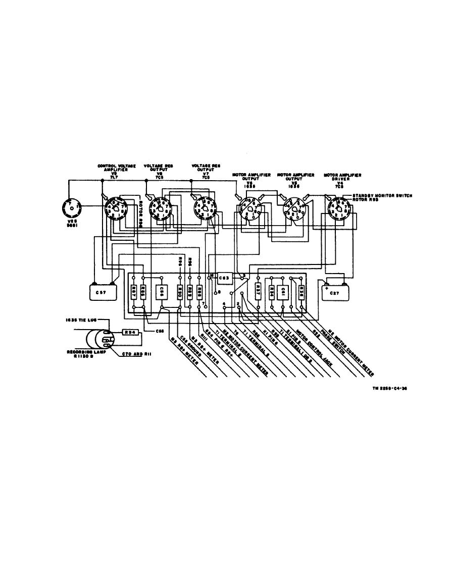 Figure 180. Facsimile Transceiver TT-1F/TXC-1, regulator