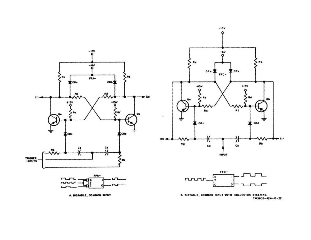 medium resolution of common input bistable stages schematic diagram and logic symbol