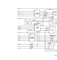 control logic circuit card functional block diagram [ 2390 x 1188 Pixel ]