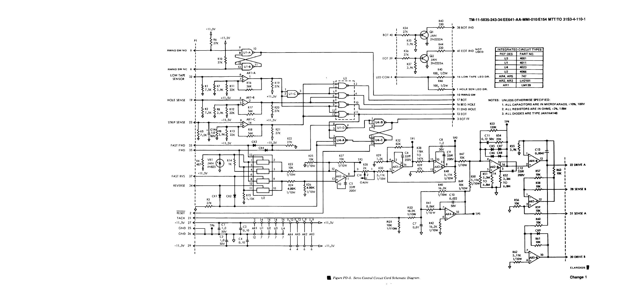 Figure FO-5. Servo Control Circuit Card Schematic Diagram