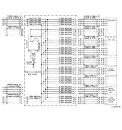 power distribution wiring diagram electrical wiring diagrams rh 13 lowrysdriedmeat de gfci power distribution wiring power distribution block wiring diagram [ 1188 x 918 Pixel ]