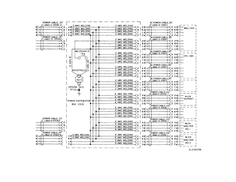 medium resolution of power distribution wiring diagram electrical wiring diagrams rh 13 lowrysdriedmeat de gfci power distribution wiring power distribution block wiring diagram