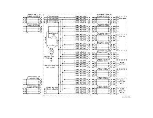 small resolution of power distribution wiring diagram electrical wiring diagrams rh 13 lowrysdriedmeat de gfci power distribution wiring power distribution block wiring diagram