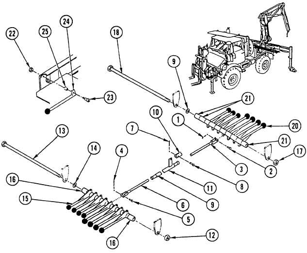 CRANE CONTROLS AND LINKAGES REPLACEMENT AND ADJUSTMENT