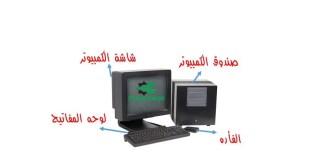 بحث حول مكونات الحاسوب - كمبيوترجي