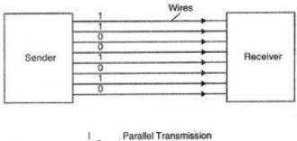 thumb475-Parallel-Transmission-3227da57931a4bad20b67dffaf704e3a