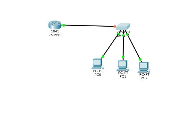 DNS SERVER ON A CISCO ROUTER