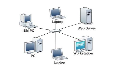 Network Topologies – Page 2 – Computer Networking Demystified