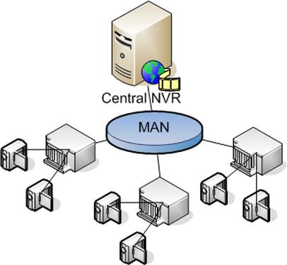 MAN компютърна мрежа за фирма