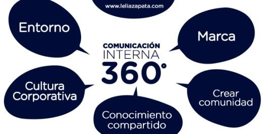 comunicacion interna 360_