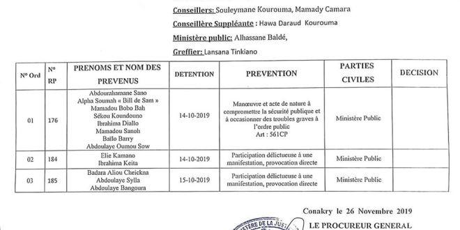Les membres du FNDC seront jugés en appel ce jeudi 28 novembre 2019 à la Cour d'appel de Conakry.