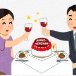 ビジネスパーソンのための 結婚を後悔しない50のリスト に学ぶ 結婚後を円満に過ごすための秘訣