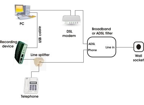 Diacorder USB FAQ