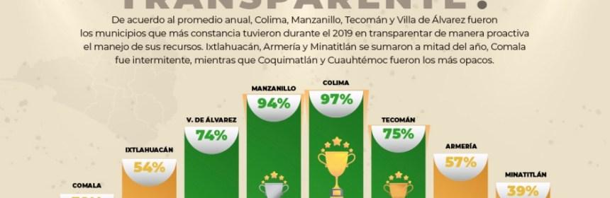 transparencia ANUAL2019 1 - Municipio de Colima se galardona como primer lugar en el Ranking de Transparencia 2019: ¿Cómo Vamos? Colima - #Noticias