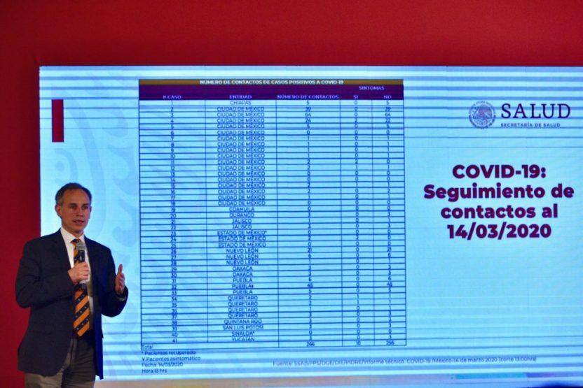 80d5521d15fcf4f0f0  dsc9983 e1584240218348 - Con un contagio y ocho casos sospechosos, Yucatán cancela eventos masivos