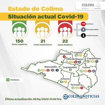 covid 2 - Tercer deceso por #Covid-19 en #Colima; sube a 22 el número de casos positivos