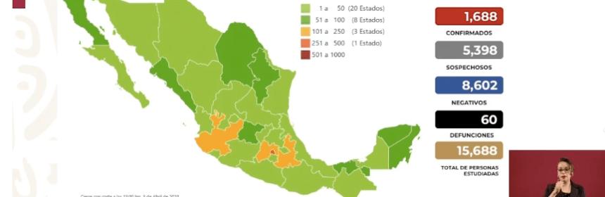 covid19 mx 03 - Suman 60 muertos y 1,688 casos confirmados por #Covid-19 en #México